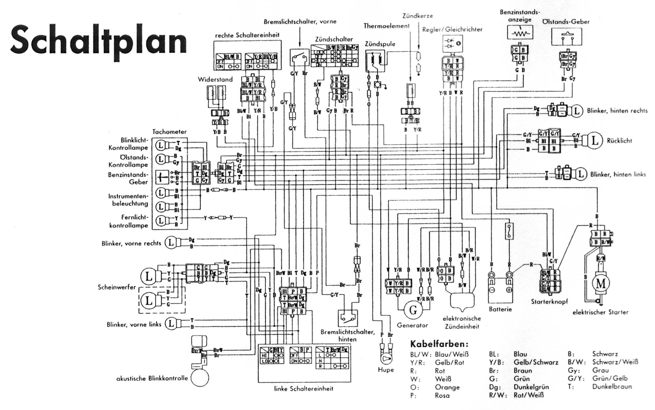 Großzügig 50cc Gy6 Roller Schaltplan Ideen - Der Schaltplan ...